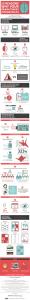 Infografik, Infografiken, Neomam Studio